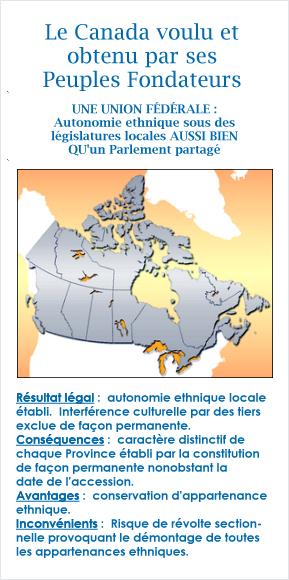 Le Canada voulu et obtenu par ses Peuples Fondateurs
