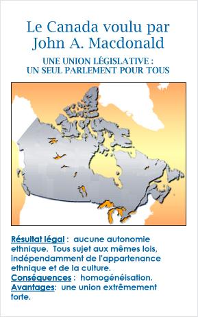 Le Canada voulu par John A. Macdonald
